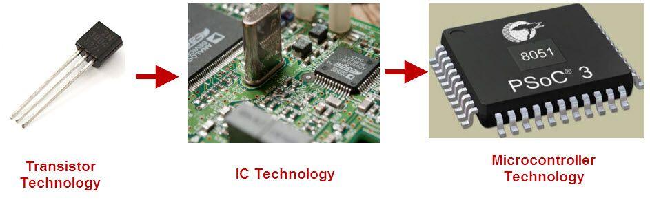 마이크로 컨트롤러 및 임베디드 시스템을위한 IC 기술 개요