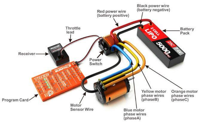 इलेक्ट्रॉनिक स्पीड कंट्रोल (ESC) का परिचय कार्य करना और अनुप्रयोग