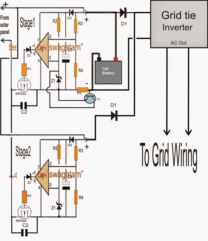 Mengoptimalkan Jaringan Listrik Tenaga Surya dengan Inverter