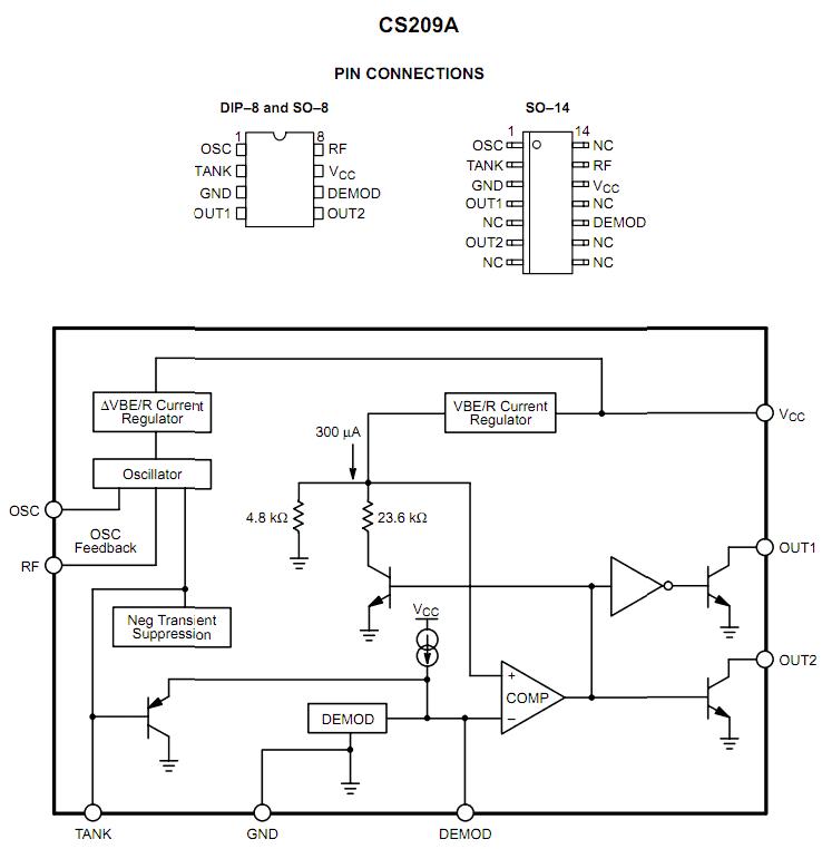Detektori blizine IC CS209A Pinouts - Objašnjen podatkovni list
